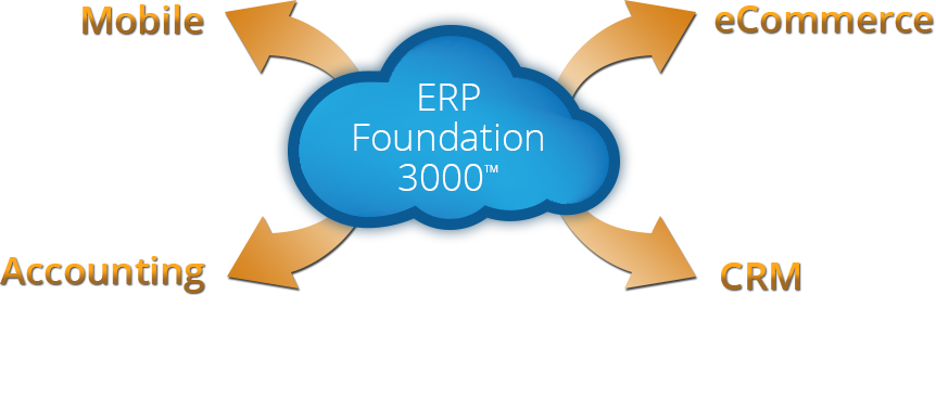 EPR_foundation