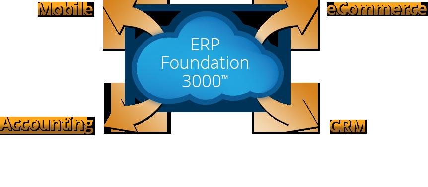 EPR_foundation